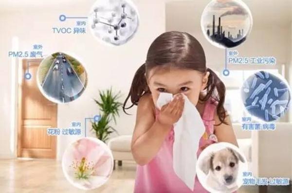 有害气体――壁挂式空气净化机